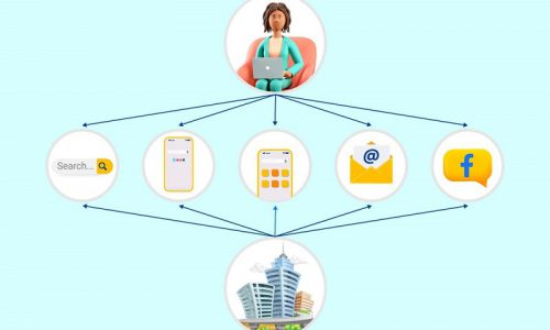 Bật mí cách xây dựng chiến lược marketing B2B nâng cao trải nghiệm khách hàng