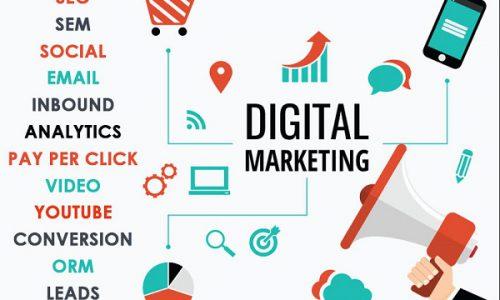 Những kiến thức Digital Marketing căn bản giúp tiếp cận khách hàng